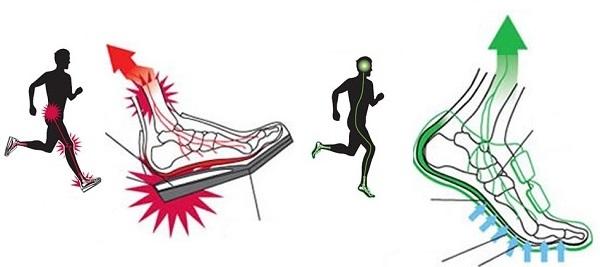 Tipos de pisada corriendo con zapatillas y descalzo