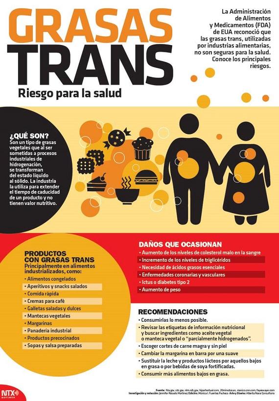 infografía-grasas-trans-riesgo-para-la-salud