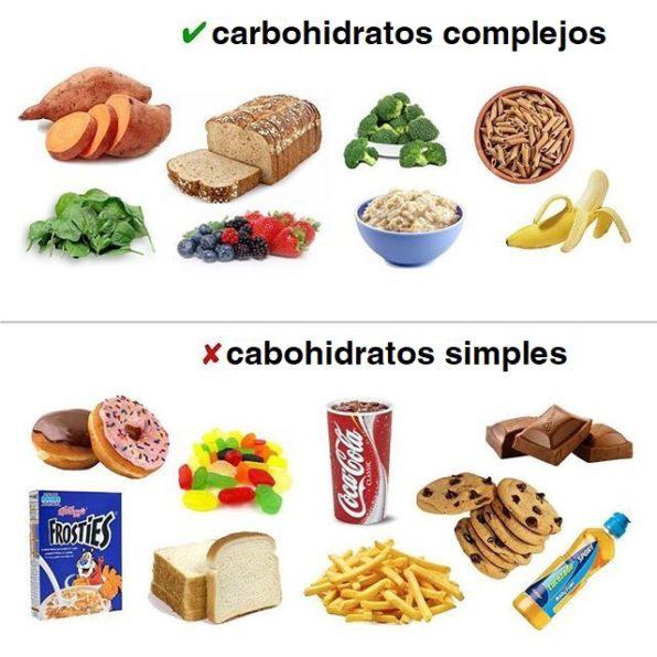 Tipos de hidratos de carbono simples y complejos